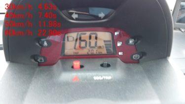 冬場の電気自動車、コムスはどれだけパワーダウンするの?